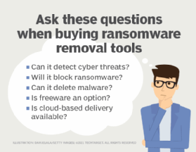 Ransomware removal tools questions