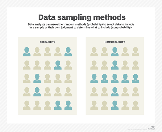 What is data sampling? - Definition from WhatIs com