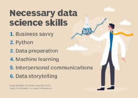 Necessary data science skills