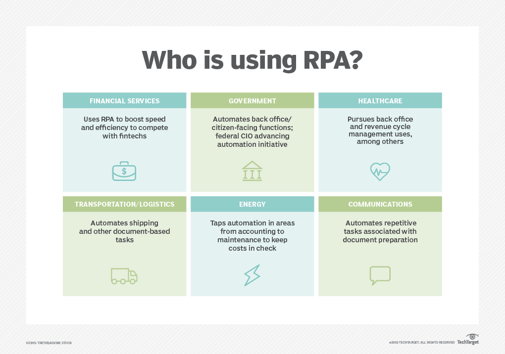 RPA software harnesses the potential of a digital workforce