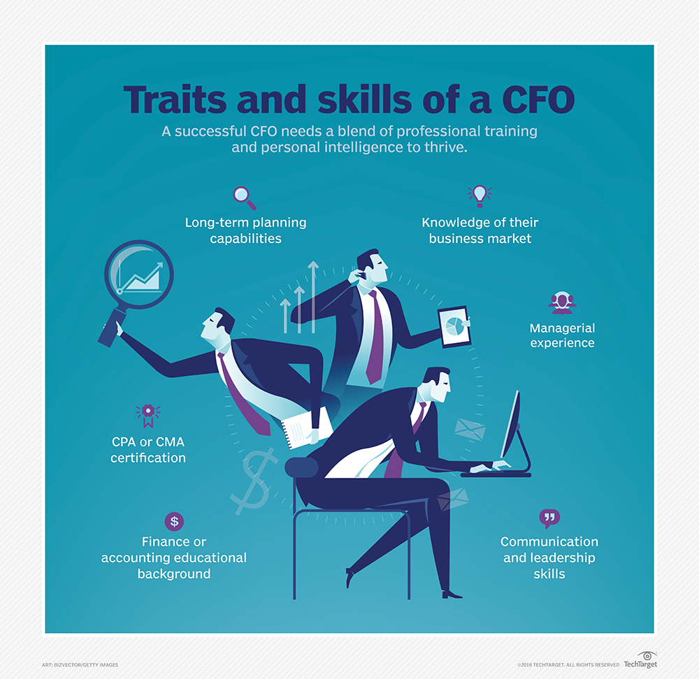 What is CFO (Chief Financial Officer)? - Definition from