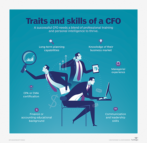 CFO experience