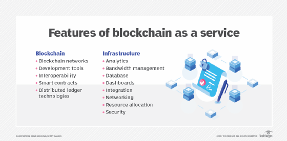Features of blockchain as a service (BaaS)