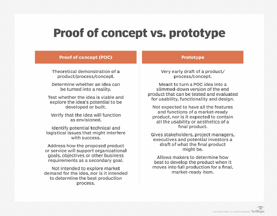 what is proof of concept poc definition from whatis com