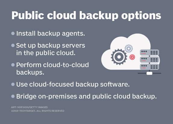 What are some public cloud backup options for better data