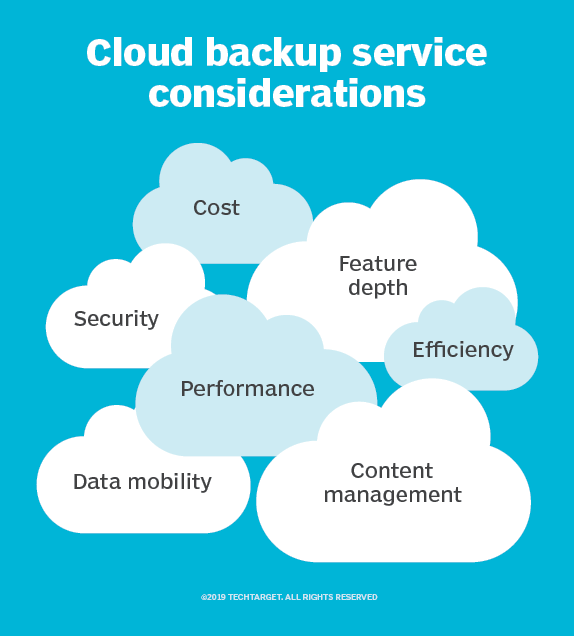 Top 20 cloud backup services for 2019