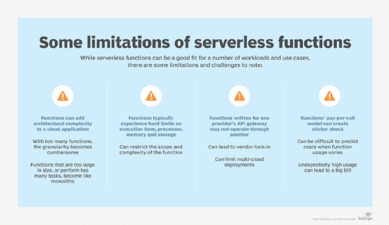What is Google Cloud Functions? - Definition from WhatIs com