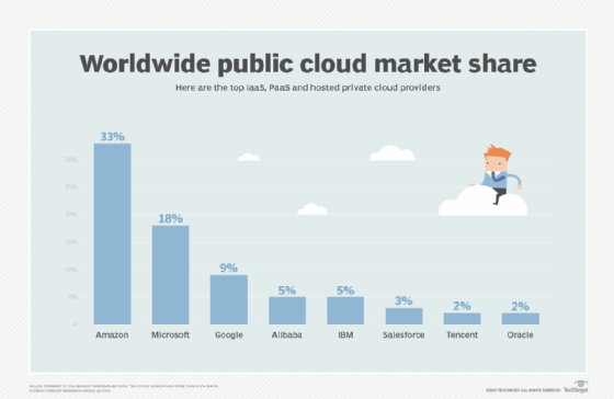 An Introduction To Alibaba Cloud Offerings Baba | a complete baba overview by marketwatch. an introduction to alibaba cloud offerings