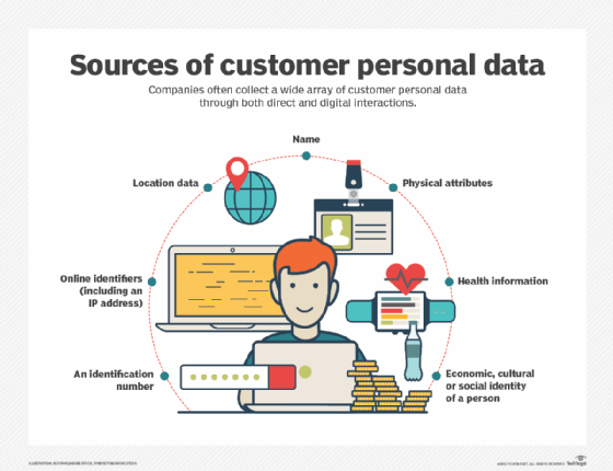 Protect customer data with these 5 essential steps