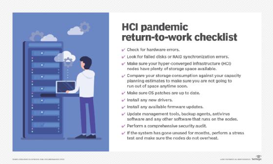 IT infrastructure return-to-work pandemic checklist