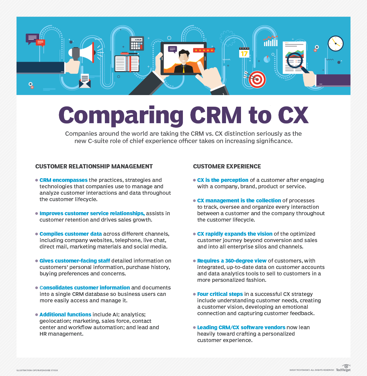The differences between CRM vs. CX strategy