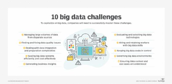 10 desafíos de big data