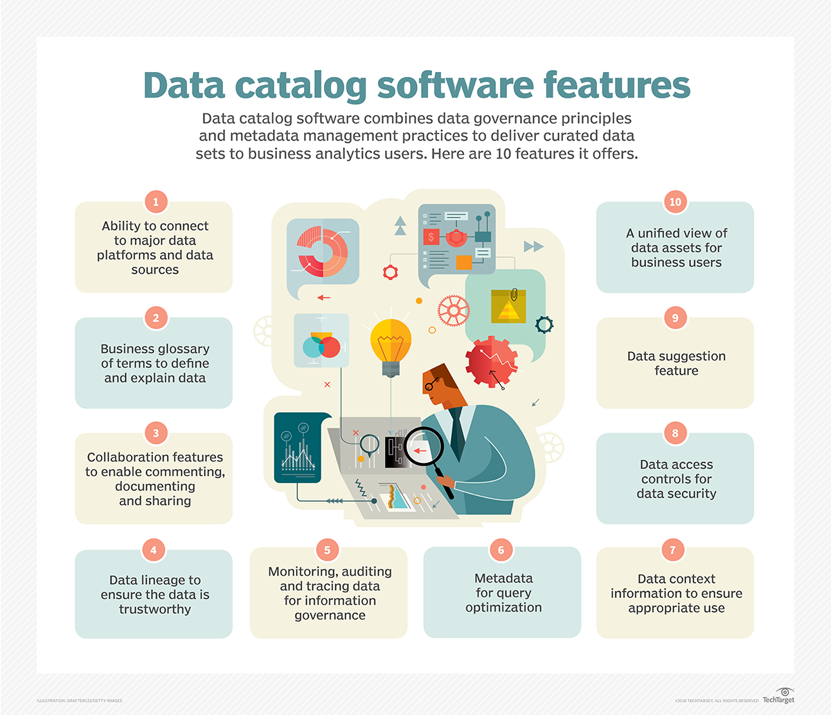 Data catalog software takes on data lakes, privacy laws