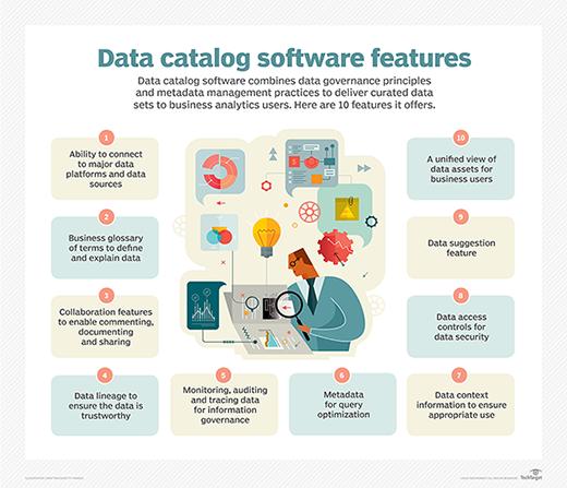 Data catalog software features checklist
