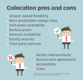 Colocation pros and cons