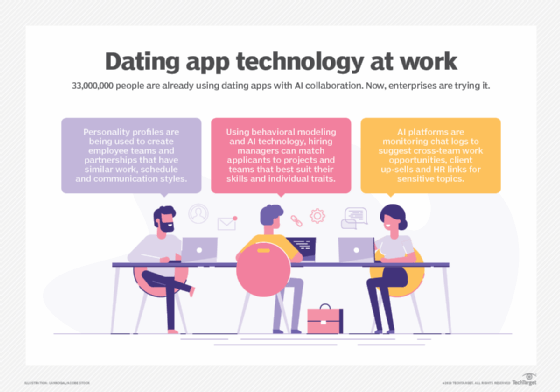enterprise dating tpq dating