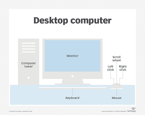 What is desktop computer? - Definition from WhatIs com