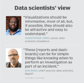 Data scientists put data into visual action