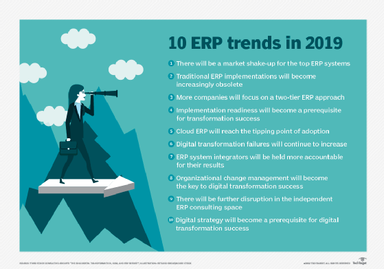 5 ERP trends the C-suite should keep an eye on