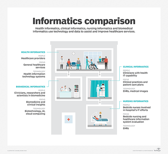 Optimization and Data Analysis in Biomedical Informatics (Fields Institute Communications)