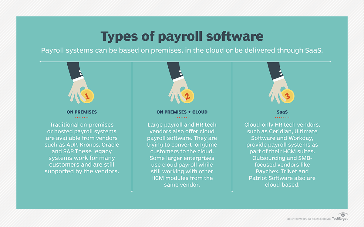 What is payroll software? - Definition from WhatIs com