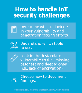 IoT security tips