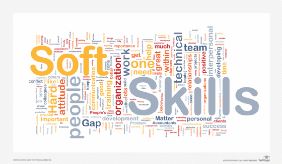 Word web of soft skills for security leaders, including communication.