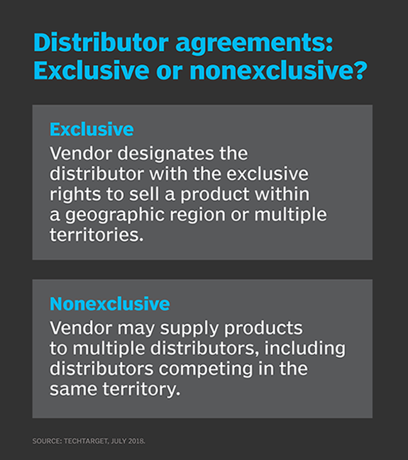 What is distributor agreement (distribution agreement)? - Definition