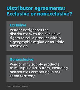What Is Distributor Agreement Distribution Agreement Definition