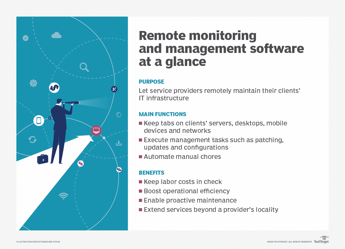 Remote monitoring and management software gets more automated