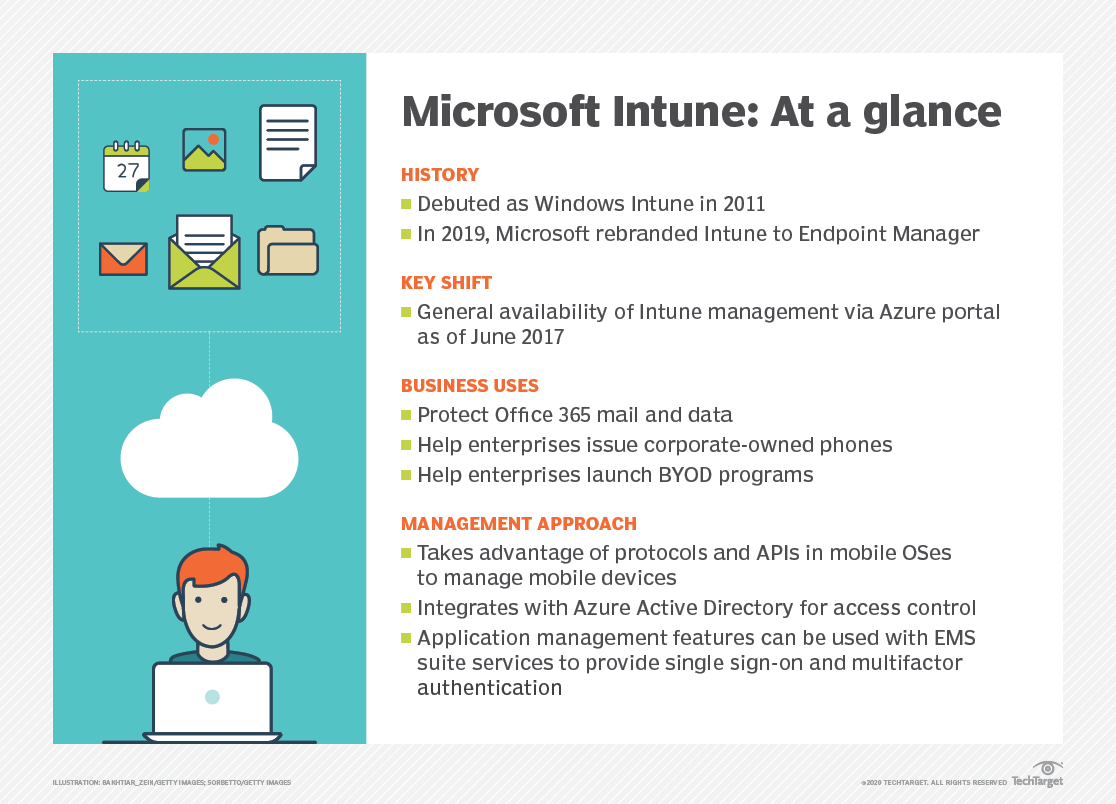 What is Microsoft Intune? - Definition from WhatIs com