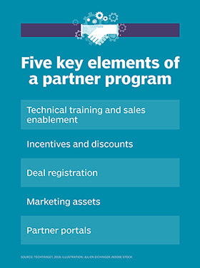 What is partner program  - Definition from WhatIs.com 720ffe2c3a