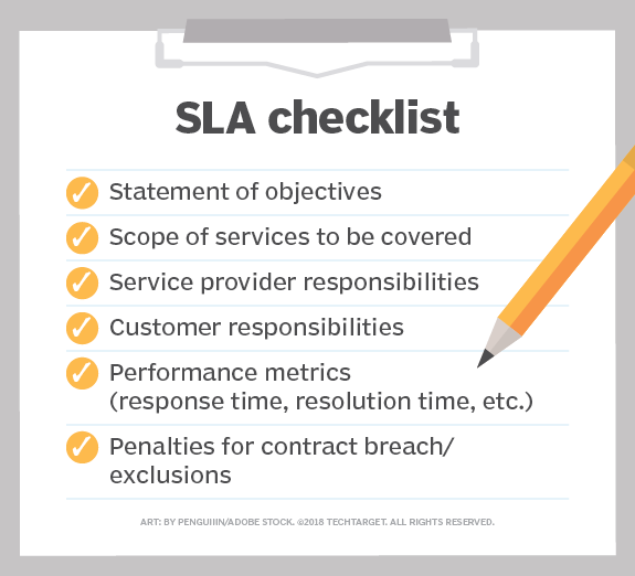 What Is Service Level Agreement Sla Definition From