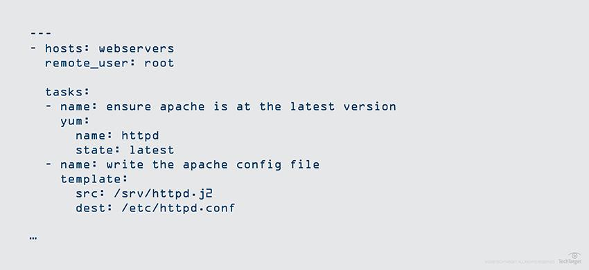 How a domain-specific language affects configuration management