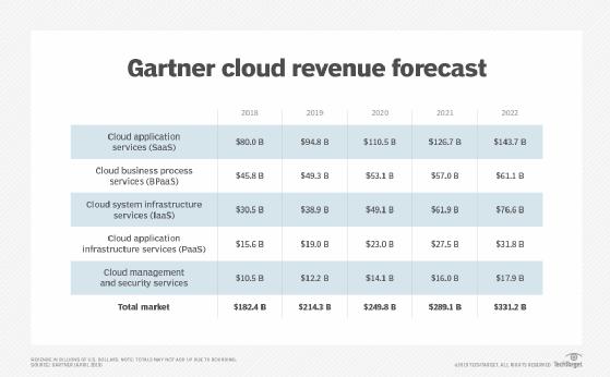 Insurer's cloud application modernization approach gets real
