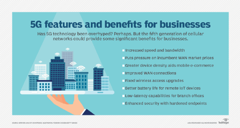 5G features and benefits for businesses