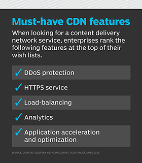 Must-have CDN features