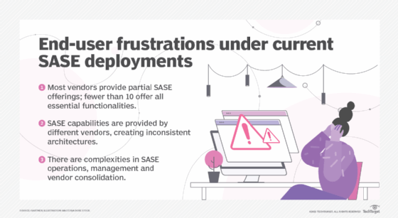 End users frustrated with SASE deployments