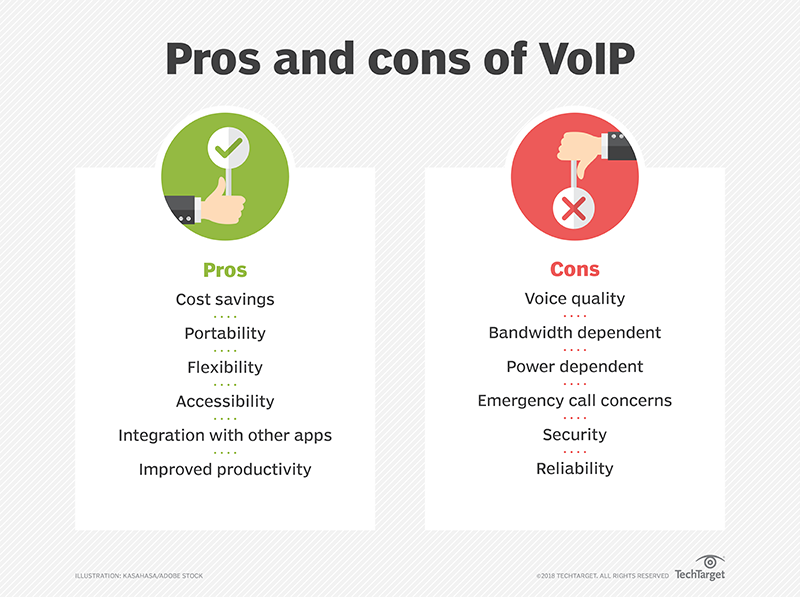 What is VoIP (voice over IP)? - Definition from WhatIs com
