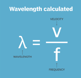 What is wavelength? - Definition from WhatIs com