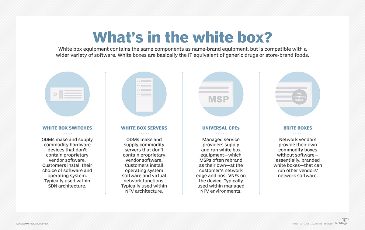 What is white box switch? - Definition from WhatIs com