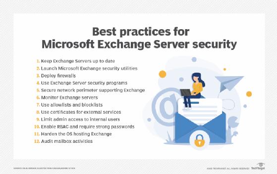 Best practices for Microsoft Exchange Server security