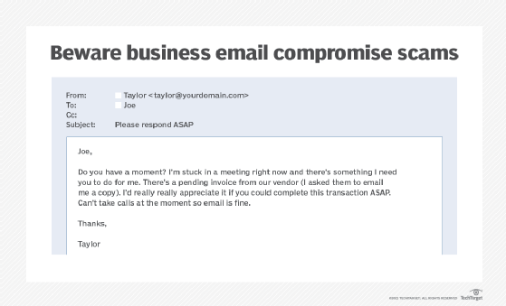Image displays example of CEO impersonation in a BEC email