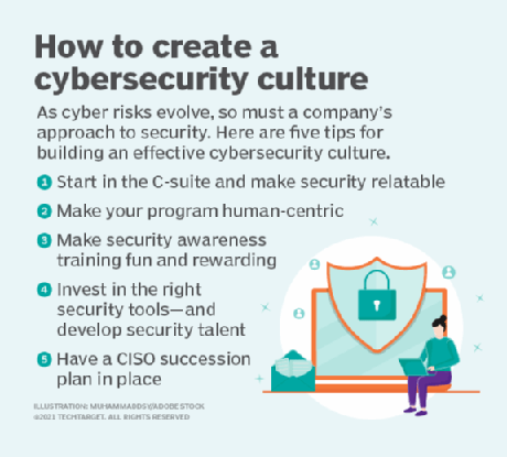 The ultimate guide to cybersecurity planning for businesses