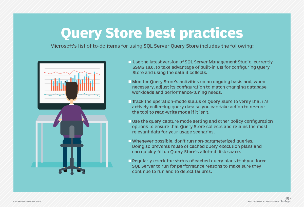 Check SQL Server Query Store performance impact before using
