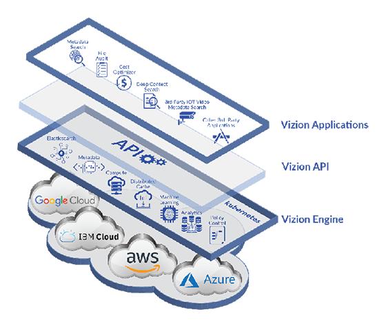 Panzura Tackles Multi Cloud Data Management