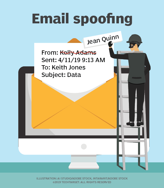 What is Email Spoofing? - Definition from WhatIs com