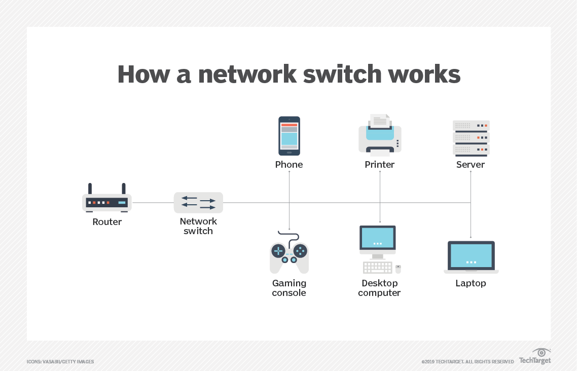 Small Office Network Setup Diagram