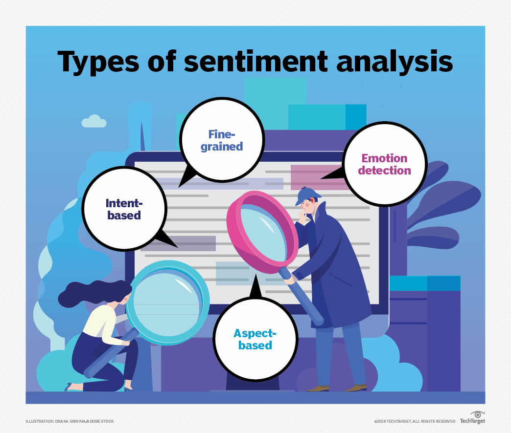 What is sentiment analysis (opinion mining)? - Definition from