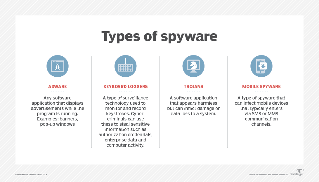 What is spyware? - Definition from WhatIs com